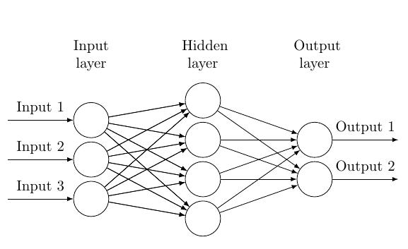 nn-1h_manual_net+neuralnet+style+matrix+foreach