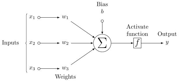 nn-2_summarized+neuralnet+style+learn