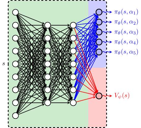 nn-a3c_manual_net_arr+neuralnet