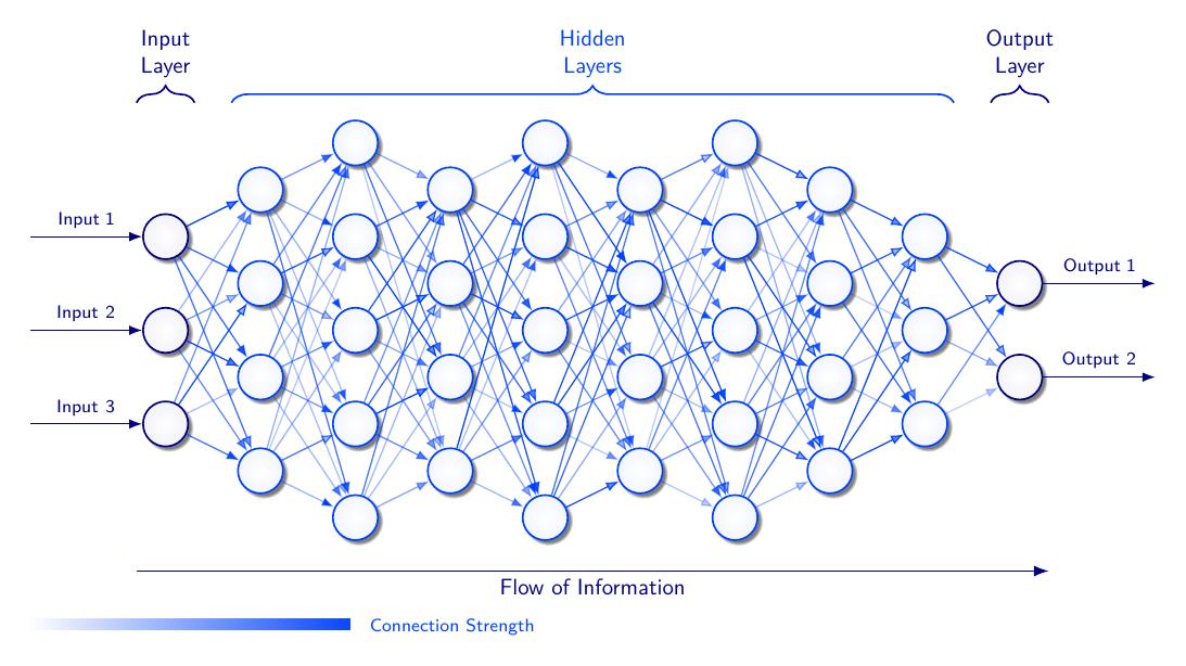 nn-auto_net_4h_arr+neuralnet+matrix+foreach+style+scope