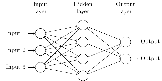 nn-auto_net_arr+neuralnet+foreach+style+foreach