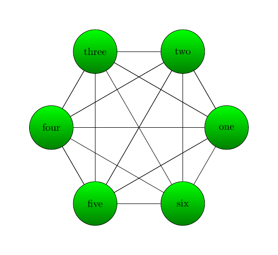 nn-auto_net_color+neuralnet+foreach