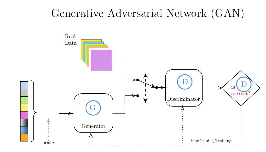 nn-gan_complete+neuralnet