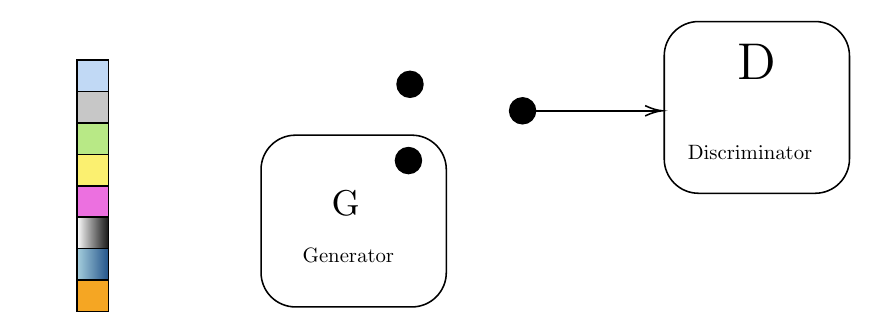 nn-gan_parts+neuralnet