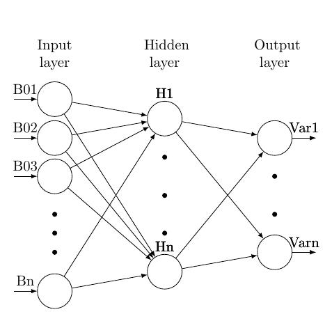 nn-generator+neuralnet+matrix