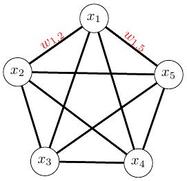 nn-hopfield_auto_net+neuralnet+foreach+scope+learn+style+command