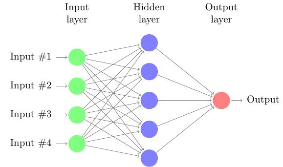 nn-neural_network-1h+neuralnet+foreach