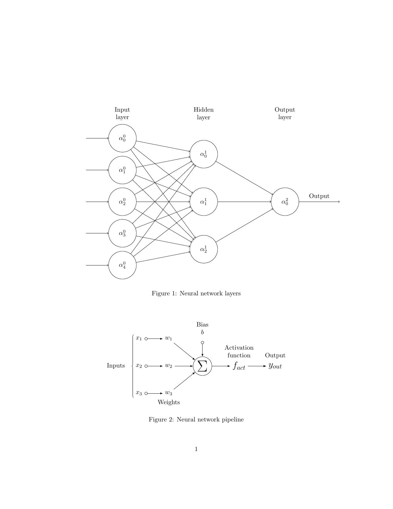nn_2figs_1page+neuralnet