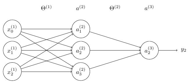 nn_3in_3_h_3_out+neuralnet