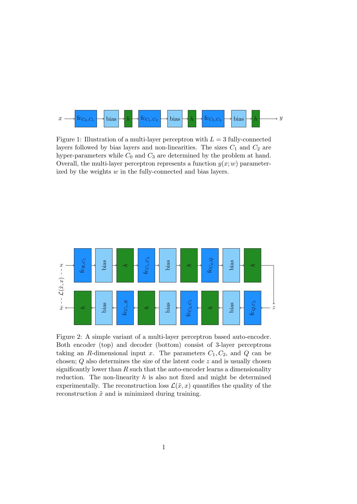 nn_encoder_2pages_3figs_+neuralnet
