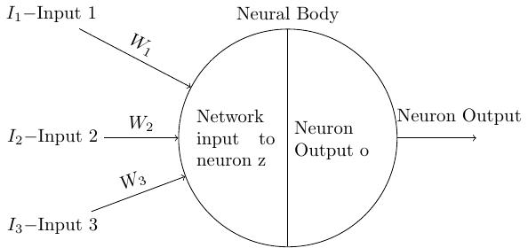 nn_neuron+neuralnet