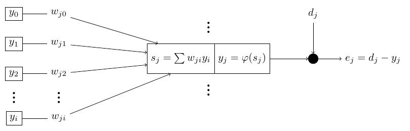 nn_signal_flow+neuralnet
