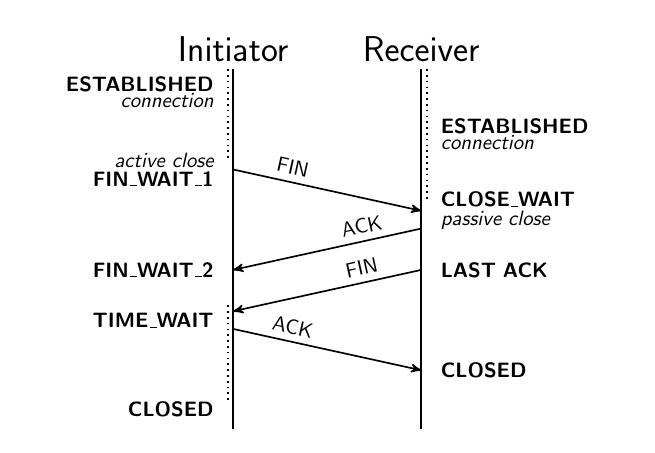 physics-diagram-handshake