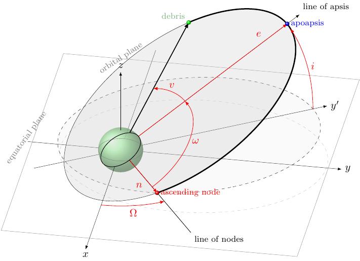 physics-trajectory