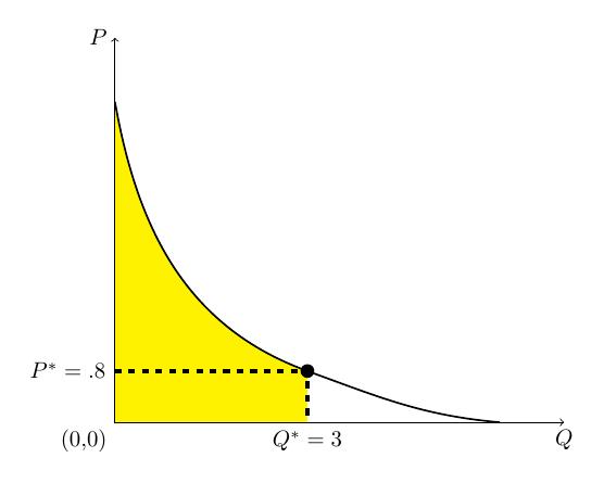 plot-filled_curve+geometry