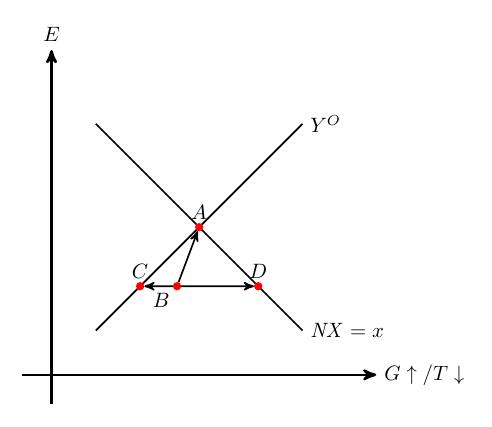 plot-intersections+geometry
