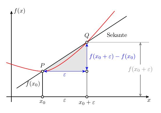 plot-linear-regression+geometry