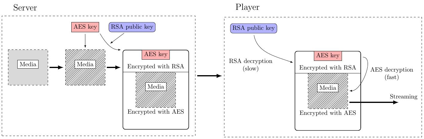 server_player+diagram