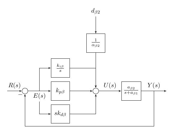 simple-right+diagram