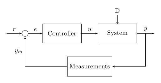 simple-wrong+diagram