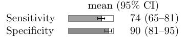 table-comparison-minimal