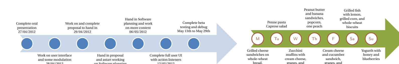 time-arrows-circles+timeline+pgf+set