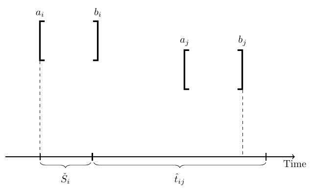 time-bracketed-intervals+timeline+decoration