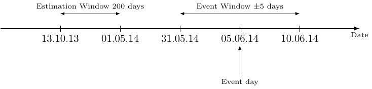 time-estimated-window+timeline+decoration+text