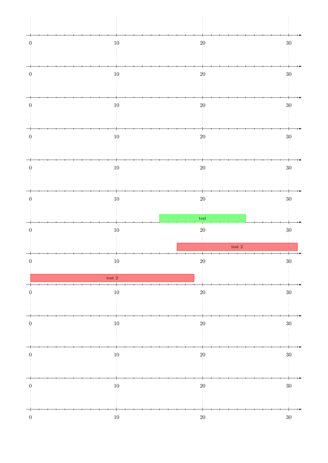 time-multiple-lines+timeline+set+pgf+foreach+command+scope+text