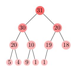 tree_sibiling+tree