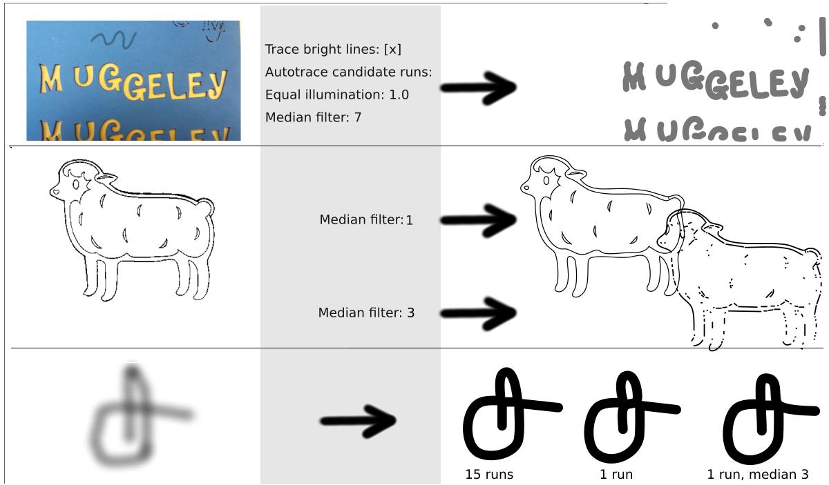 GitHub - fablabnbg/inkscape-centerline-trace: A bitmap