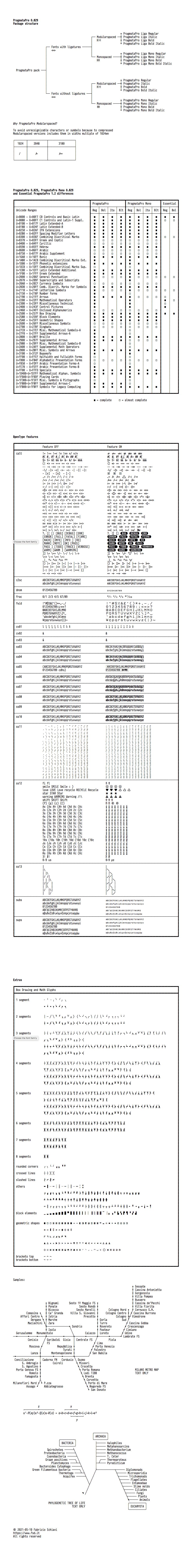 PragmataPro Handbook