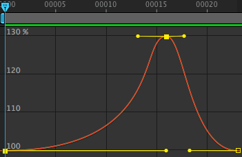 Scale Animation Curve