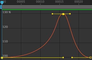 Scale Animation Curve