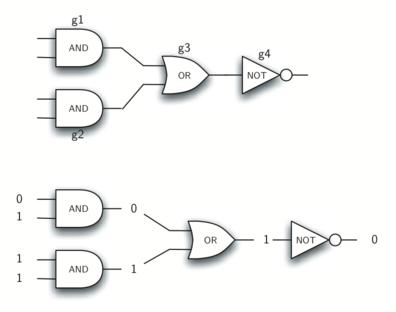 1.13.面向对象编程-定义类.figure10