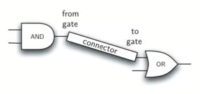 1.13.面向对象编程-定义类.figure12
