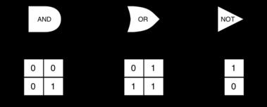 1.13.面向对象编程-定义类.figure9