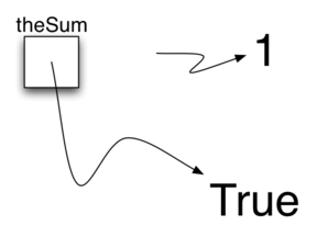 1.8.数据入门.figure4