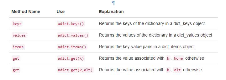 1.8.数据入门.table8