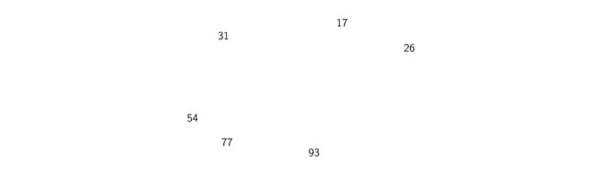 3.21.实现无序列表:链表.figure1