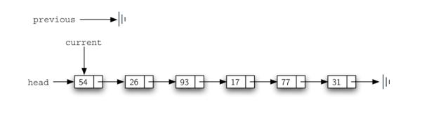 3.21.实现无序列表:链表.figure11
