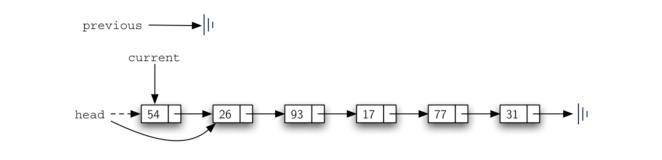 3.21.实现无序列表:链表.figure14