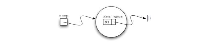 3.21.实现无序列表:链表.figure3