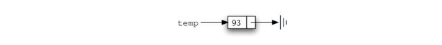 3.21.实现无序列表:链表.figure4