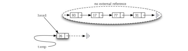 3.21.实现无序列表:链表.figure8