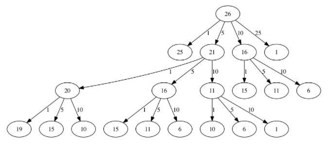 4.12.动态规划.figure5