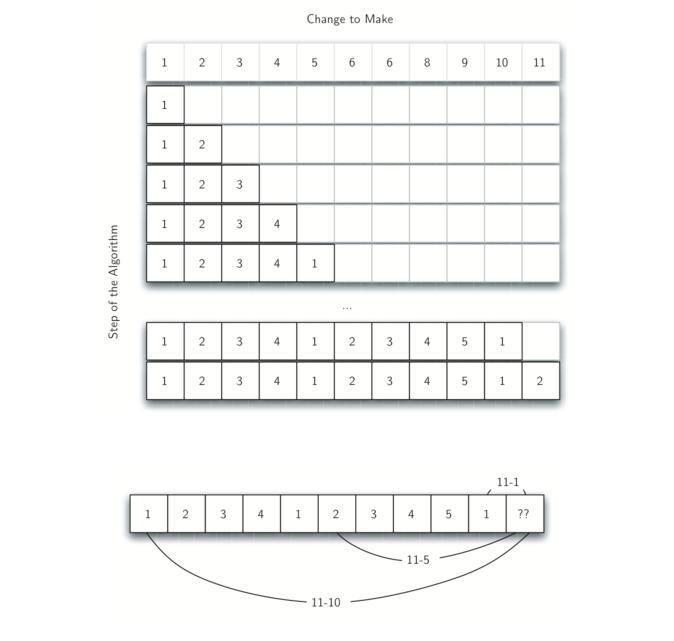 4.12.动态规划.figure6