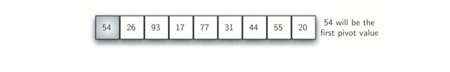 5.12.快速排序.figure12