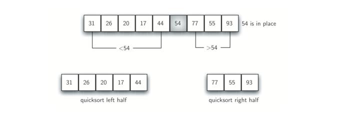 5.12.快速排序.figure14