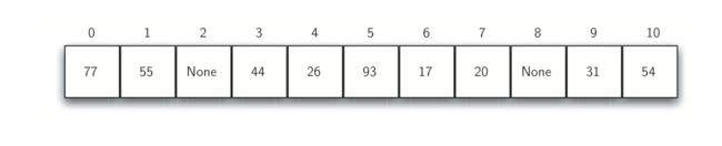 5.5.Hash查找.figure10